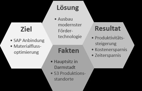 Grafik Merck_1.png