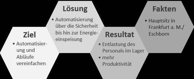 Grafik UniElektro_1.png
