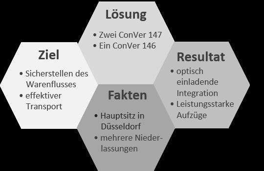 Grafik Wacker+Döbler_1.png