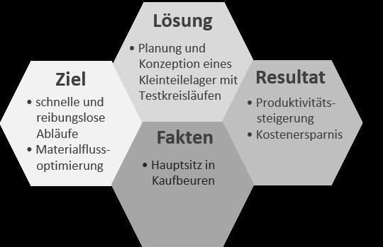Grafik digital_1.png