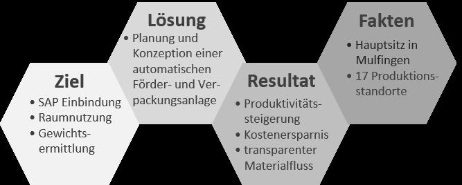Grafik ebmpapst_1.png