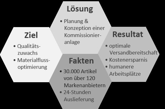 Grafik polo_2.png